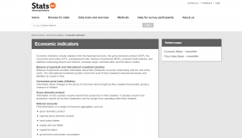 Screenshot of the economic indicators homepage on the Stats NZ website.