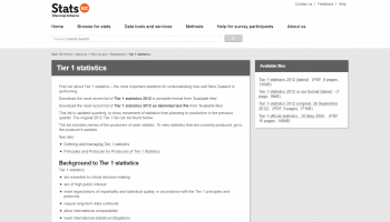 Screenshot of the Tier 1 statistics homepage on the Stats NZ website.